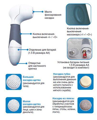 Аппарат для чистки лица и тела с 4 насадками Gezatone AMG 107 (Массажеры для лица Gezatone)